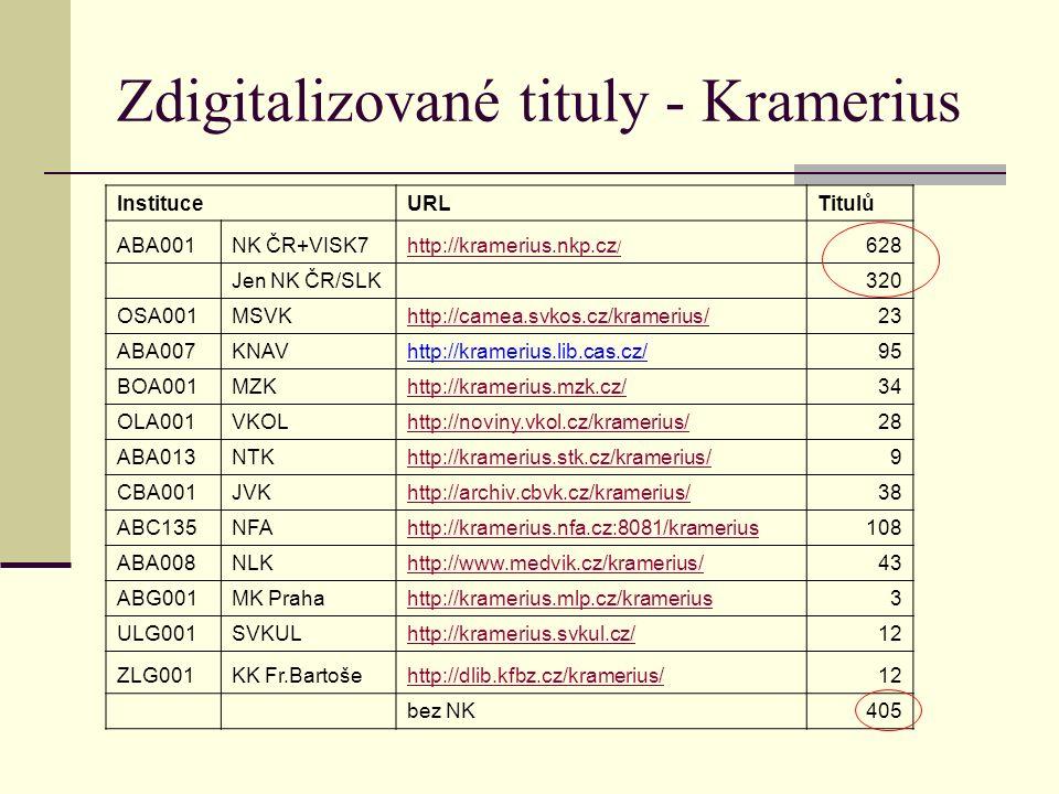 (Z)digitalizované tituly – RD.CZ