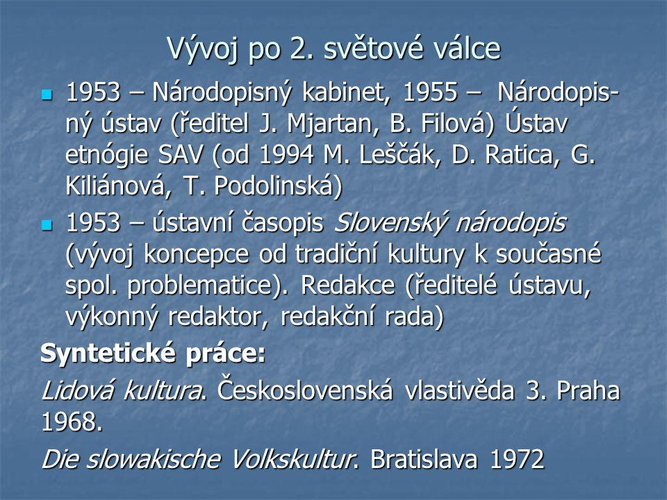 Syntetické práce Etnografický atlas Slovenska.Bratislava 1990.
