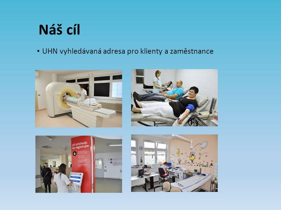 Spokojený pacient/klient Spokojený zaměstnanec Hospodaření umožňující rozvoj MOTTO