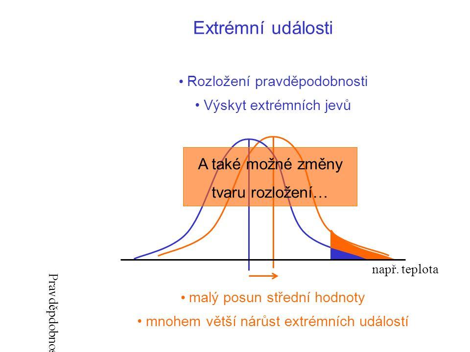 Rizika: Extrémní události  Větší srážky v přívalech .