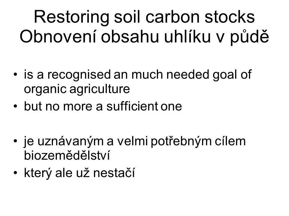 A long-time rise is needed Potřebujeme trvalý nárůst which can be achieved just by implementing stable forms of carbon into soils the only known and proven way is called Biochar kterého lze dosáhnout jen ukládáním stabilních forem uhlíku do půd jedinou známou a ověřenou cestou je Biouhel