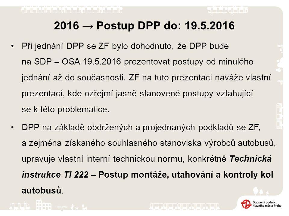 2016 → Postup DPP do: 19.5.2016 Při jednání DPP se ZF bylo dohodnuto, že DPP bude na SDP – OSA 19.5.2016 prezentovat postupy od minulého jednání až do současnosti.
