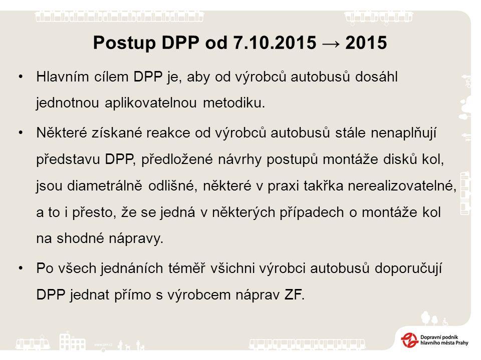 Postup DPP od 7.10.2015 → 2015 Hlavním cílem DPP je, aby od výrobců autobusů dosáhl jednotnou aplikovatelnou metodiku.
