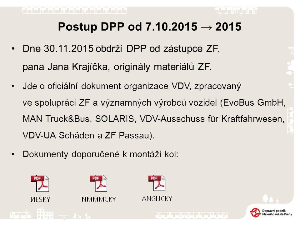 Postup DPP od 7.10.2015 → 2015 Dne 30.11.2015 obdrží DPP od zástupce ZF, pana Jana Krajíčka, originály materiálů ZF.