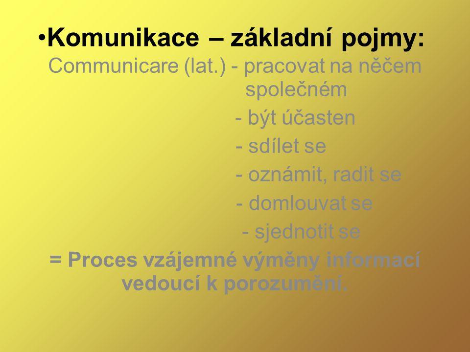 sdělení komunikace ODESÍLAT EL výběr, Identifikac e informace PŘÍJEMCE příjem informace KODÉR kódování DEKODÉR dekódován í PŘENOSO VÁ CESTA přenos ŠUM zkreslení Zpětná vazba