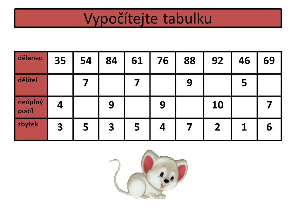Vypočítejte tabulku - řešení dělenec 355484617688924669 dělitel 879789959 neúplný podíl 4798991097 zbytek 353547216