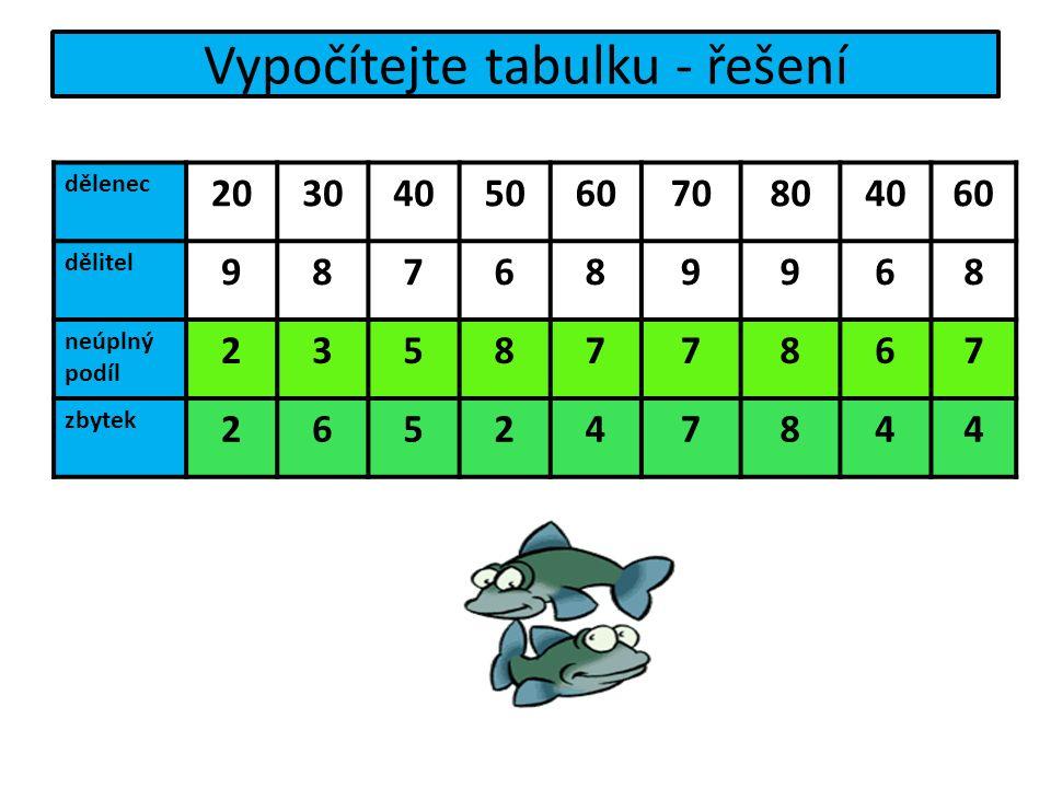 Vypočítejte tabulku dělenec 355484617688924669 dělitel 7795 neúplný podíl 499107 zbytek 353547216