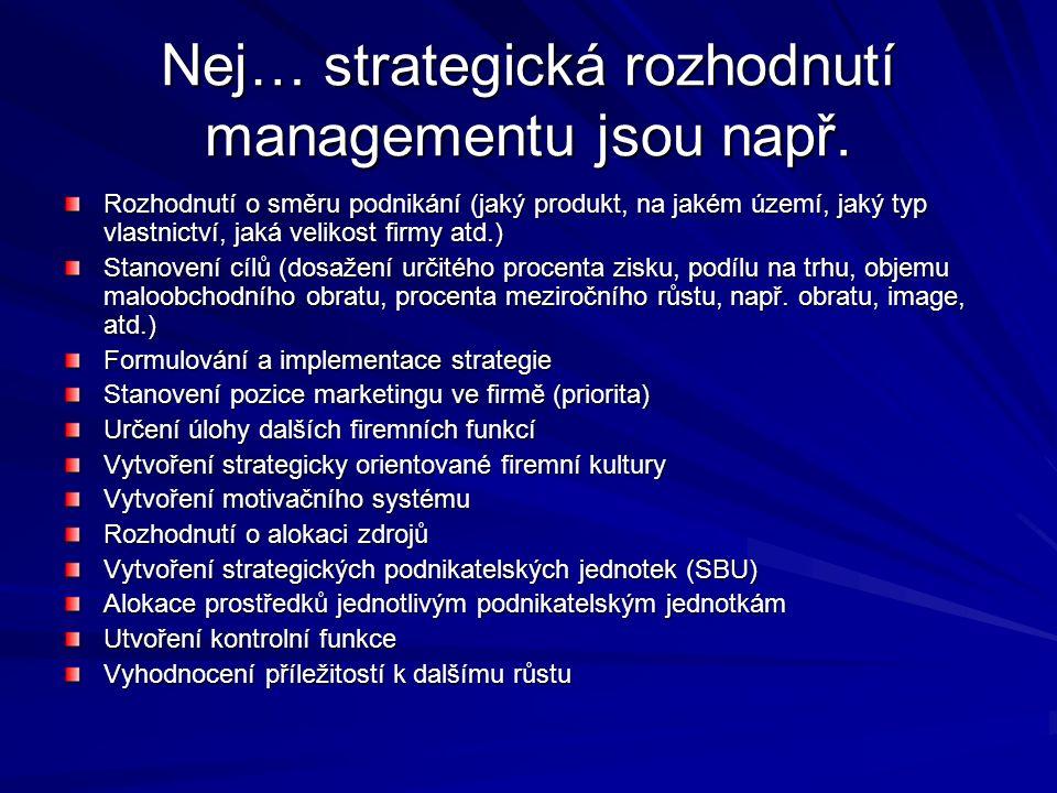 Strategické řízení vyžaduje strategické myšlení Strategické myšlení je myšlení interaktivní.