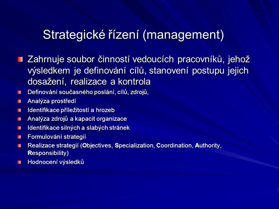 Strategický marketing připravuje podklady pro strategické řízení tím, že zpracovává informace o trzích, o konkurenci a formuluje nároky na jednotlivé strategie.