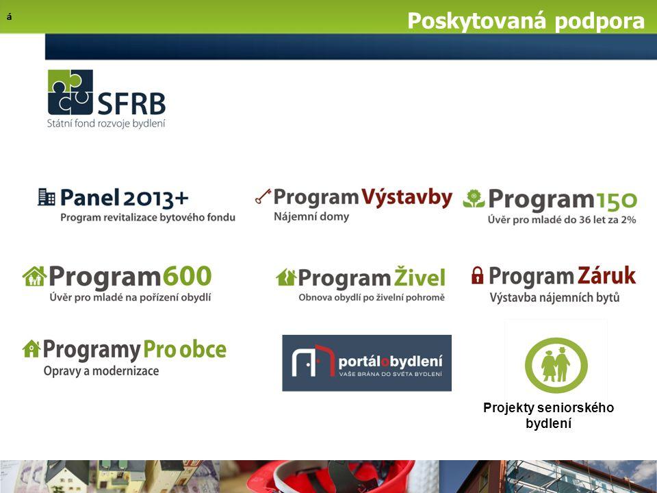 10 Veškeré informace týkající se programů SFRB naleznete na oficiálních stránkách: www.sfrb.cz Dotazy rádi zodpovíme na podpory@sfrb.cz podpory@sfrb.cz komunikace@sfrb.cz Kontakty