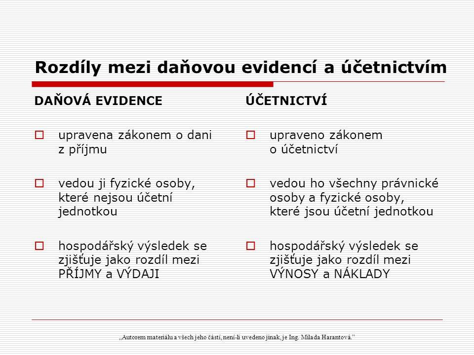 BIBLIOGRAFICKÉ CITACE ŠTOHL, Pavel.Daňová evidence 2011 praktický průvodce.