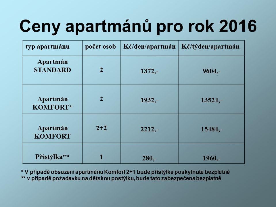 Termíny pobytů pro rok 2016 turnusoddo I.6.6.13.6.