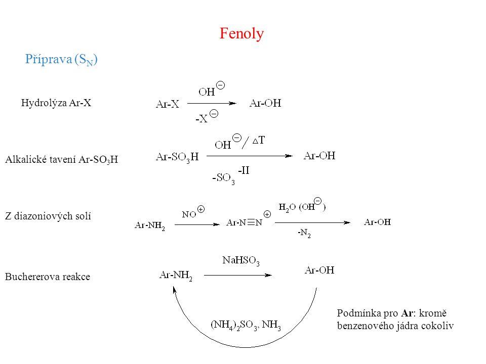 Příklad: Připravte Průmyslová výroba fenolu:
