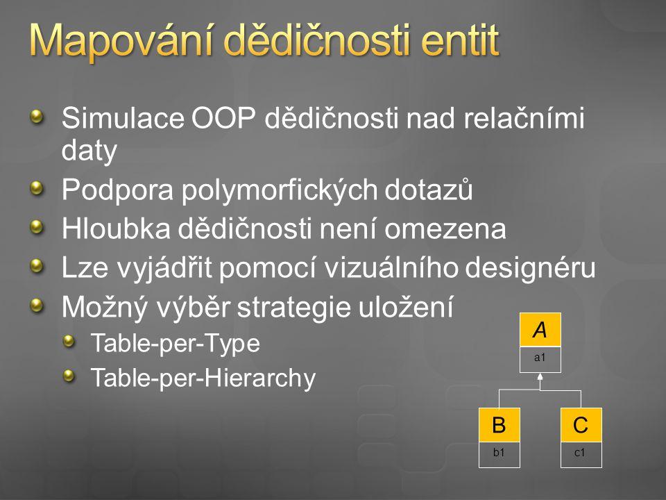 """Table-per-Hierarchy Jedna tabulka pro hierarchii tříd Použivá se sloupec """"discriminator Rozpoznání, jaký typ entity je v řádku uložen Velice rychlé dotazy Sloupce pro atributy specializovaných tříd nejsou vždy využity A * id a1 b1 c1"""