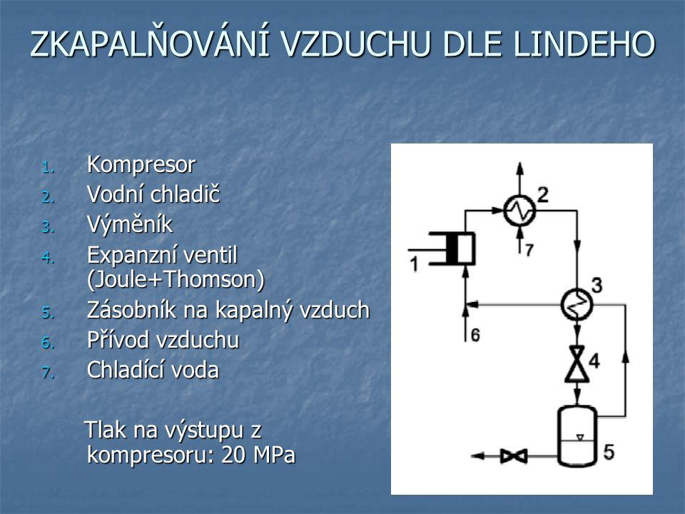 ZKAPALŇOVÁNÍ VZDUCHU PODLE CLAUDA Tlak 5 MPa Tlak 5 MPa Nižší spotřeba energií (asi 50 %) Nižší spotřeba energií (asi 50 %) 75% ochlazeného vzduchu přes detander 75% ochlazeného vzduchu přes detander