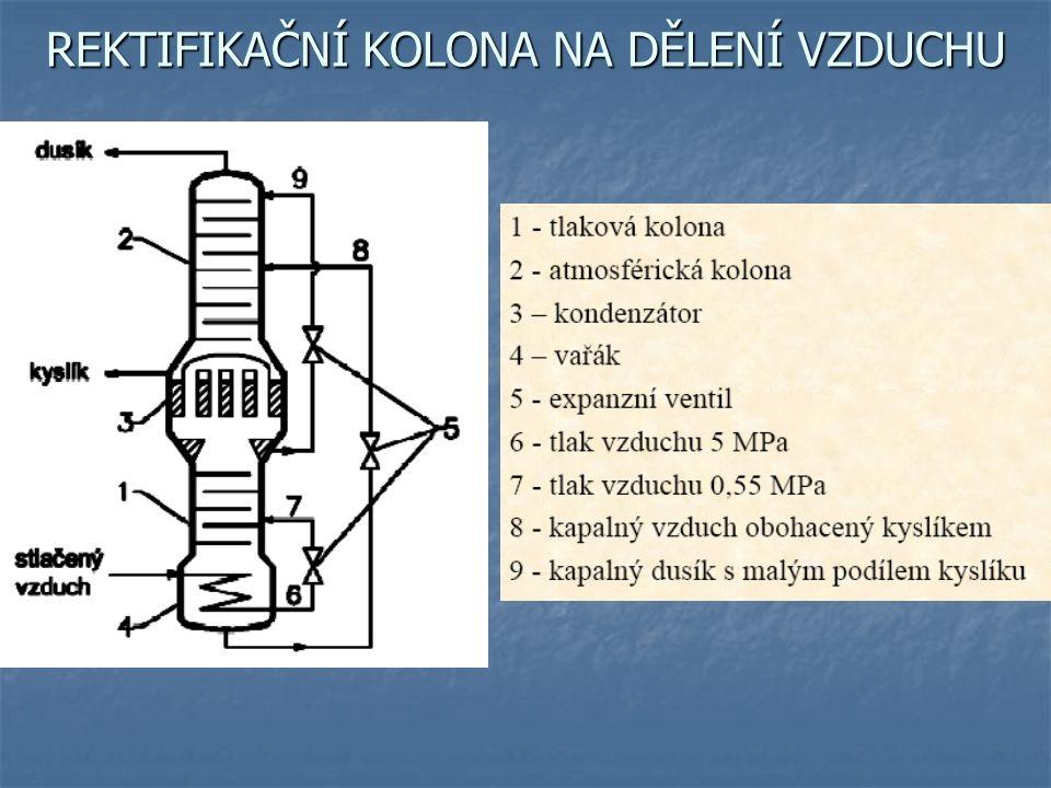 KYSLÍK Výroba Výroba a) 97 % - frakční destilace vzduchu a) 97 % - frakční destilace vzduchu b) 3 % - elektrolýza vody b) 3 % - elektrolýza vody Použití Použití a) 67 % - oxidační procesy (zplyňování) a) 67 % - oxidační procesy (zplyňování) b) 30 % - řezání a svařování kovů b) 30 % - řezání a svařování kovů c) 3 % - medicinální kyslík c) 3 % - medicinální kyslík