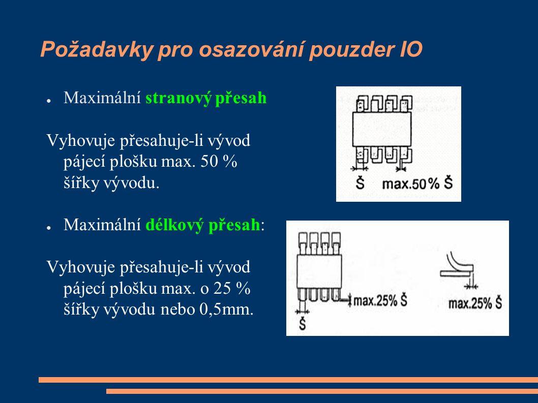 Požadavky pro osazování pouzder IO ● Maximální pootočení součástky: Vyhovuje, je-li vývod pootočen max.