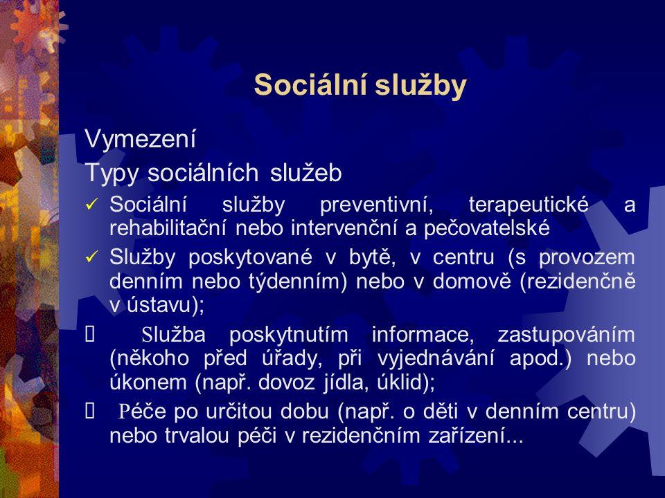 Rodinná politika Založena na intervenci veřejné moci Typologie rodinné politiky německý model anglosaský model francouzský model skandinávský model