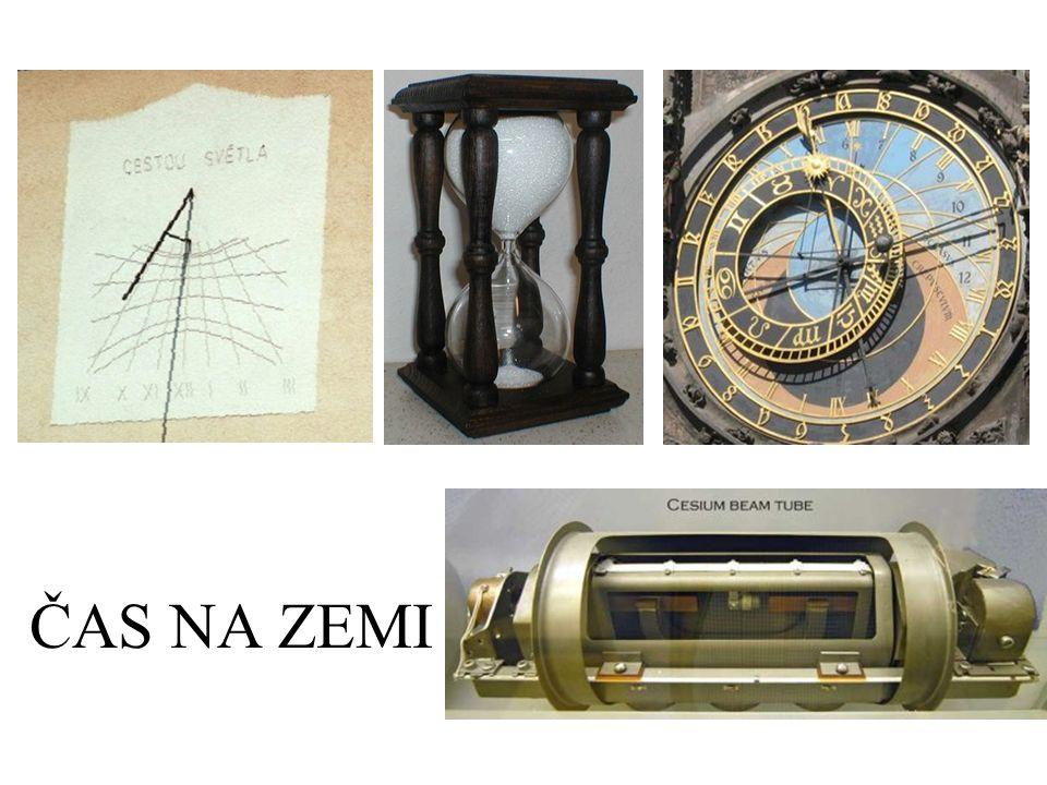ČASOVÁ PÁSMA Země je rozdělená na 24 časových pásem a všechna místa v jednom časovém pásmu mají stejný čas!24 časových pásem Země se otočí za 1 hodinu o 15 stupňů zeměpisné délky.