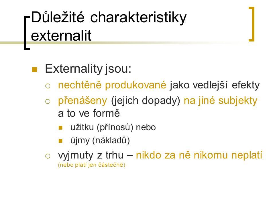 Druhy externalit Podle dopadu externality na jiné subjekty rozlišujeme: Pozitivní externality  určitá aktivita jednoho subjektu přináší užitek i jiným subjektům.