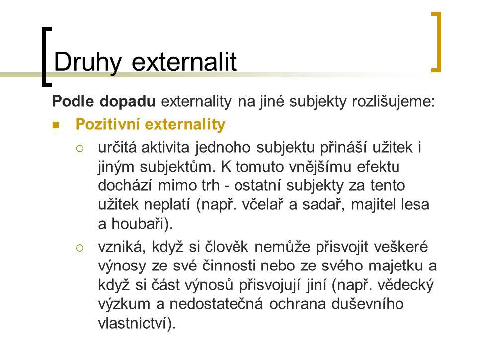 Druhy externalit Podle dopadu Negativní externality  určitá aktivita jednoho subjektu přináší újmu jiným subjektům.