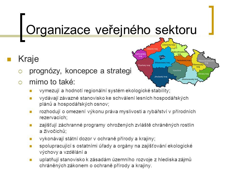 Organizace veřejného sektoru Obce jsou odpovědné za odpadové hospodářství obce; jsou odpovědné za kvalitu vod v obci; vymezují a hodnotí místní systém ekologické stability; vykonávají státní dozor v ochraně přírody a krajiny; ukládají pokuty za přestupky a protiprávní jednání; uplatňují stanoviska k územním plánům, regulačním plánům.