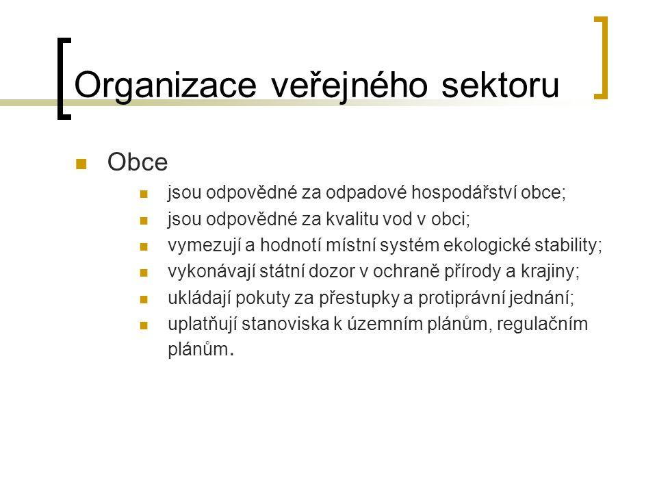NNO http://www.zelenykruh.cz/cz/ (28) http://www.zelenykruh.cz/cz/