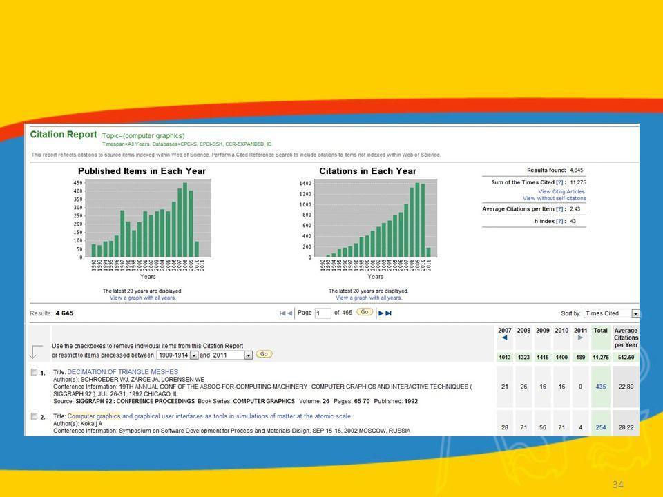 WoS Osobní profil Uložení dotazů (historie vyhledávání) Definování alertů –Citation alerts –Search alerts Export záznamu do EndNoteWeb 35