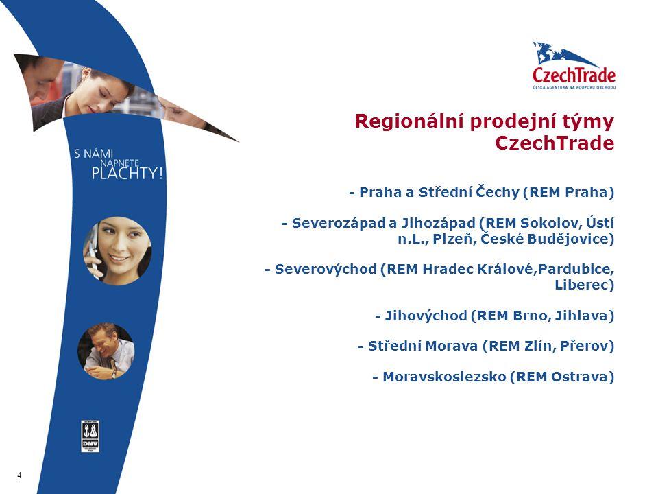 5 Služby REM: - exportní poradenství - konzultace při vývozních činnostech - organizace akcí v regionu - organizace akcí na podporu MSP - informace o podnikatelských misích