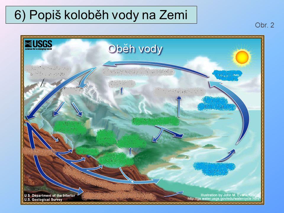 7) Napiš vše co víš o podzemní vodě a)jak se doplňuje b)co se s ní pod zemí děje c)co je pramen d)jak to, že se v podzemí udrží e)co je filtrace a mineralizace f)atd.