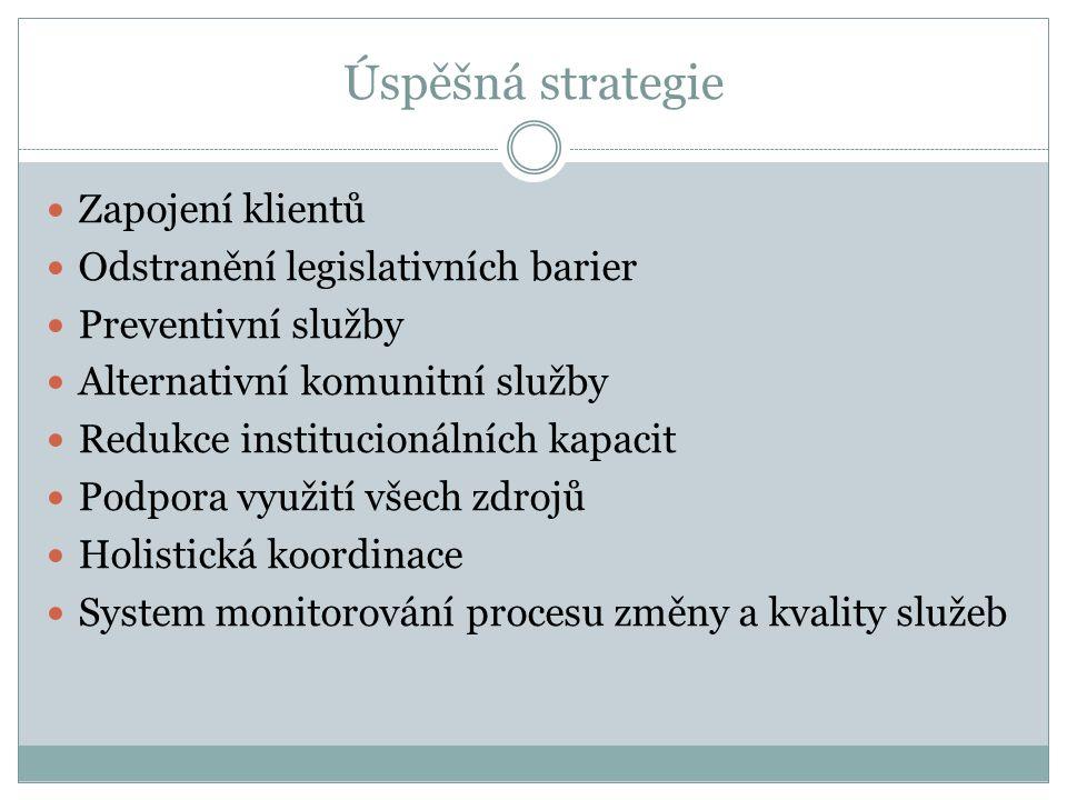 Proces změny služeb Problémy Řešení Investice do stávajících zařízení.
