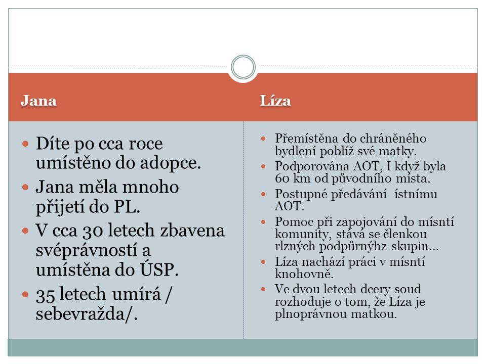 Jana Líza Potřeby a práva klienta nejsou v centru.