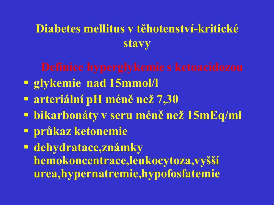 Nedostatek inzulinu Hyperglykemie Proteinový katabol.