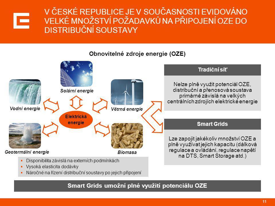 12 SMART GRIDS VÝZNAMNĚ ZVYŠUJÍ BEZPEČNOST A SPOLEHLIVOST DODÁVKY ELEKTRICKÉ ENERGIE Zajištění bezpečnosti dodávky elektrické energie v případě poruchy: Smart Grids nejsou univerzálním prostředkem k vyřešení všech problémů provozování DS Spolehlivost dodávky elektrické energie Ostrovní provoz Při rozpadu elektrizační soustavy na ostrovní provozy umí systém za předpokladu existence decentralizovaných zdrojů elektrické energie v lokalitě plně automaticky řídit jejich vlastní provoz Self healing – Samoobnovující se síť Schopnost lokalizovat poruchu v síti a nezávisle na lidském faktoru najít novou cestu pro distribuci elektrické energie k zákazníkovi