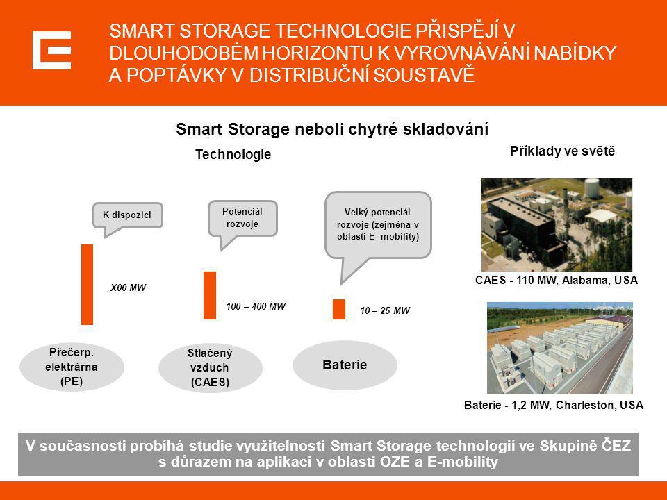 """18 BUDOUCNOST DISTRIBUČNÍ SÍTĚ JE NEVYHNUTELNĚ """"SMART A PŘINÁŠÍ NOVÉ OBCHODNÍ PŘÍLEŽITOSTI Shrnutí  Největší světové distribuční společnosti investují a rozvíjejí vlastní koncept Smart Grids  Smart Grids představují nástroj ke splnění cílů v oblasti implementace nových technologií v distribuční společnosti Smart Grids Rostoucí význam Smart Grids ve světě  Smart Grids jsou vnímány jako evoluční – nikoliv revoluční krok – představují reakci na současnou situaci v utilitním trhu  Možnost ubírat se alternativní cestou se bude jevit jako méně progresivní  Hrozby doprovázející příležitosti plynoucí ze Smart Grids je nutné mít neustále na paměti Evoluce vs."""