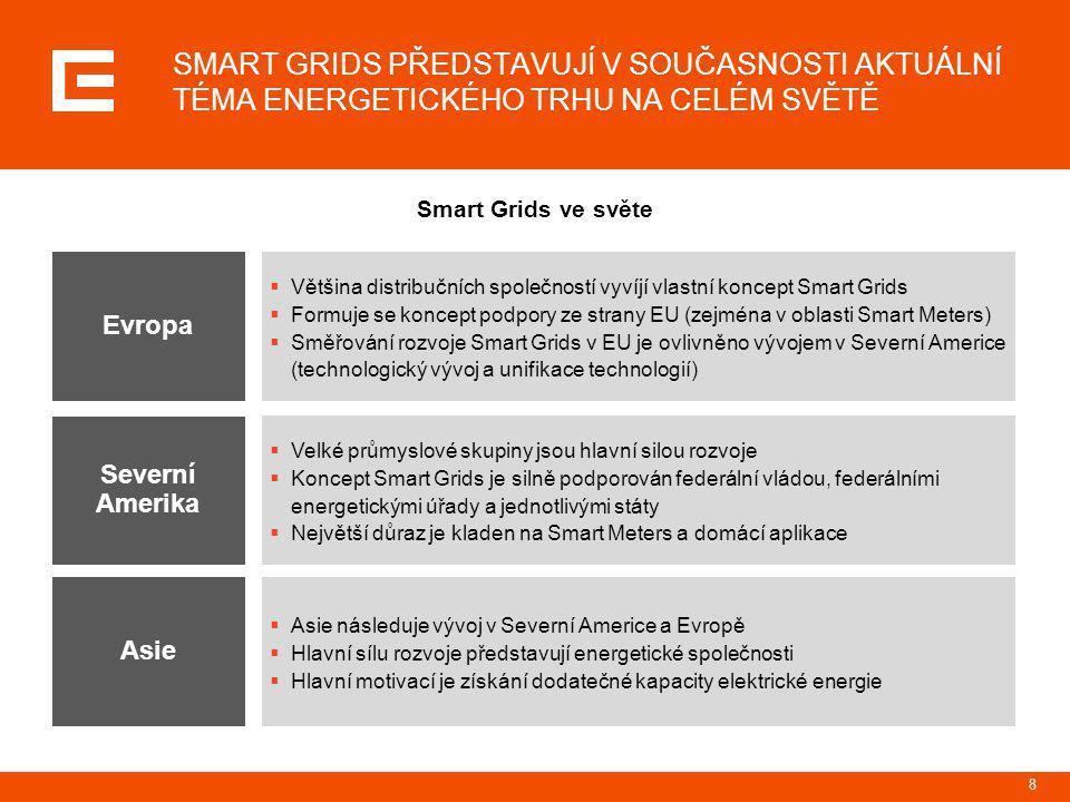 9 NĚKTERÉ ENERGETICKÉ SPOLEČNOSTI PŘEBÍRAJÍ INICIATIVU A ZAČÍNAJÍ S IMPLEMENTACÍ SMART GRIDS Příklady Smart Grids ve světe SG Projekt Telegestore, Enel – Itálie  Světově největší nasazení Smart Meters s více než 27 miliony zákazníky  Enel vyvinul vlastní Smart Meters, infrastrukturu a software  Charakteristiky: integrovaná obousměrná komunikace, pokročilé měření energie  Vlastnosti: dálkové vypínání či zapínání energie u zákazníka, čtení informací o spotřebě z elektroměrů, detekce výpadků, detekce neoprávněného odběru elektřiny, změna maxima elektřiny, které může zákazník v danou dobu odebírat, změna z paušálních sazeb na multi- tarifní sazby na dálku Xcel Smart Grids City – Boulder, Colorado, USA  Jeden z největších Smart Grids projektů v USA  Smart Meters, Automatizované VN/NN trafostanice atd.