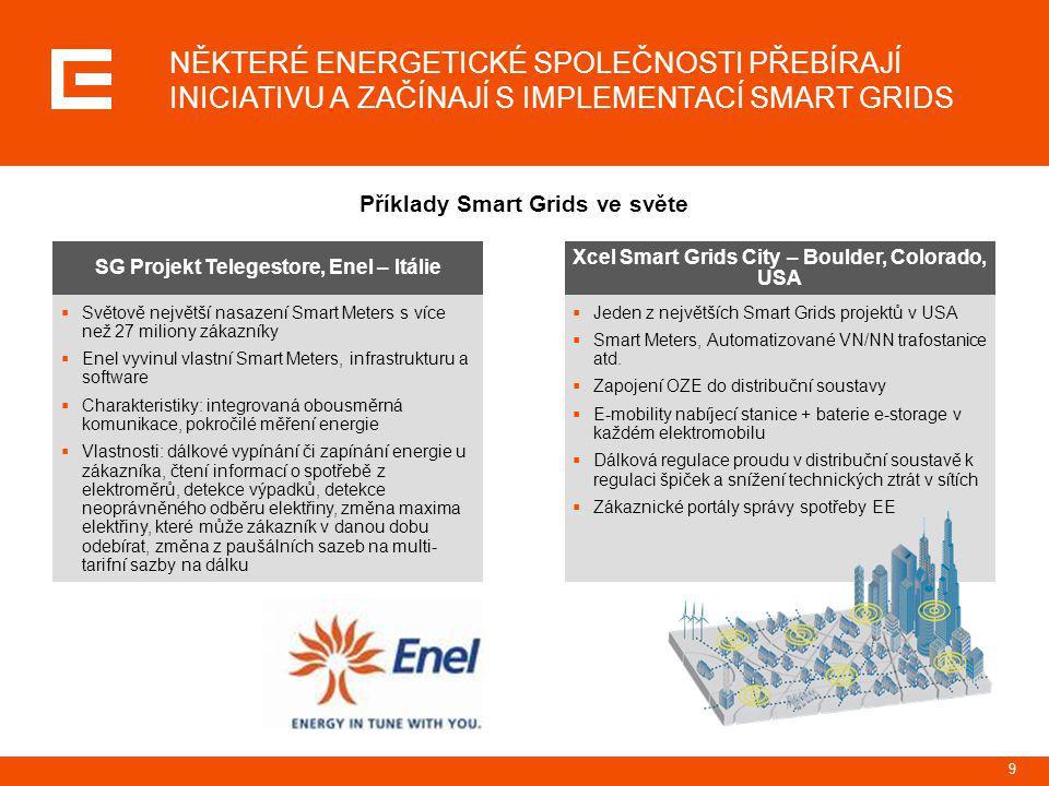 10 EVROPSKÁ UNIE PŘEDSTAVILA VIZI 20-20-20 TÝKAJÍCÍ SE ENERGETICKÉHO TRHU Evropská Unie – Vize 20-20-20 Bez komplexní Smart Grids strategie bude obtížné cíle VIZE 20-20-20 splnit (zejména v oblasti OZE) EVROPSKÁ UNIE představila program VIZE 20-20-20 mající za cíl:  Zajistit zdroje, bezpečnost energetických přeměn, přepravy, distribuce a zabezpečení dodávek energie pro konečného spotřebitele  Zvýšit ochranu klimatu a životního prostředí V oblasti obnovitelných zdrojů energie:  Dosažení 20% podílu obnovitelných energií na všech energiích v EU do roku 2020 (předpoklad pro ČR 13%) V oblasti Smart Meters:  Nasazení Smart Meters na min.