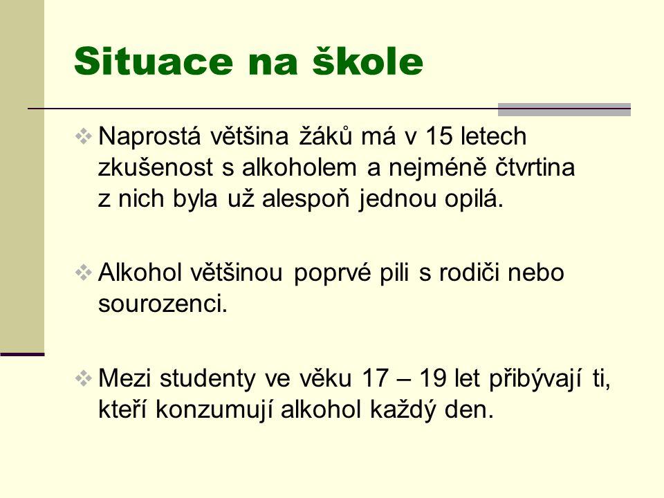 Situace na škole  První zkušenosti jsou v poslední době spojené hlavně s pitím tvrdého alkoholu.