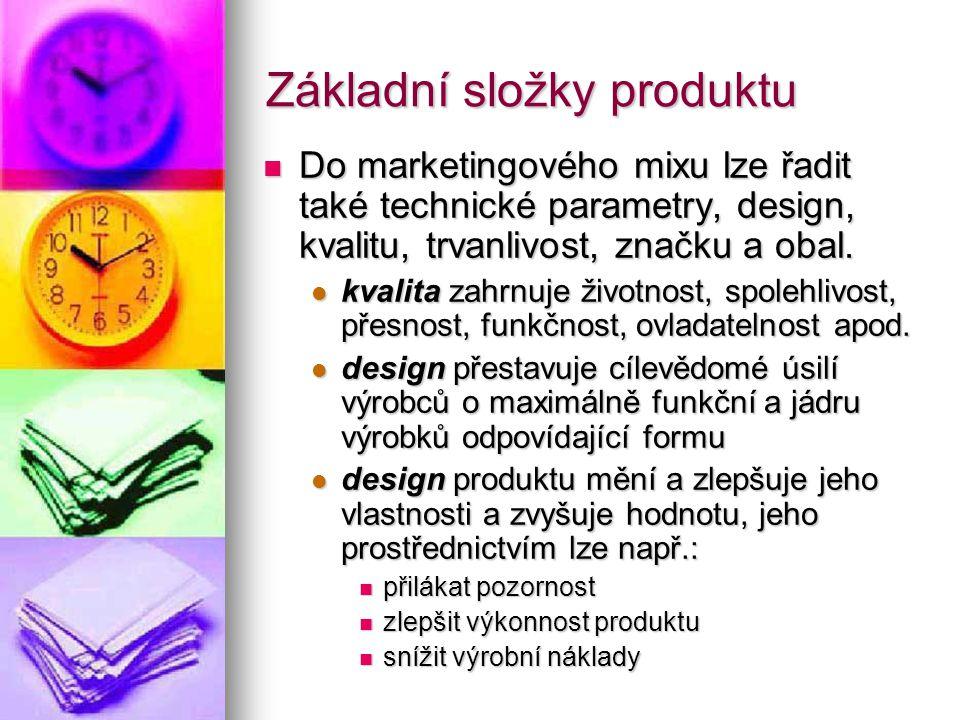 Základní složky produktu  Produkt v sobě zahrnuje také soubor tzv.