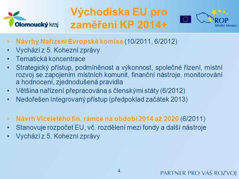 Finanční rámec KP 2014+ 2007-20132014-2020 Konvergence <75% (pro CF <90% ) HDP EU 25 + přechodná podpora ( 75% HDP EU 25) 251 mld EUR (ČR téměř 27 mld EUR) Méně rozvinuté regiony <75% (pro FS <90% ) HDP EU 27 221,3 mld EUR (ČR asi 20 mld EUR) Přechodné regiony 75% < HDP EU 27 < 90% 38,9 mld EUR Regionální konkurenceschopnost a zaměstnanost 49 mld EUR Více rozvinuté regiony 53,1 mld.EUR Evropská územní spolupráce 7,75 mld.EUR Územní spolupráce 11,7 mld.EUR Connecting Europe –hlavně více rozvinuté regiony 40 mld.EUR + 10 mld z FS Evropský zemědělský fond pro rozvoj venkova (vč.