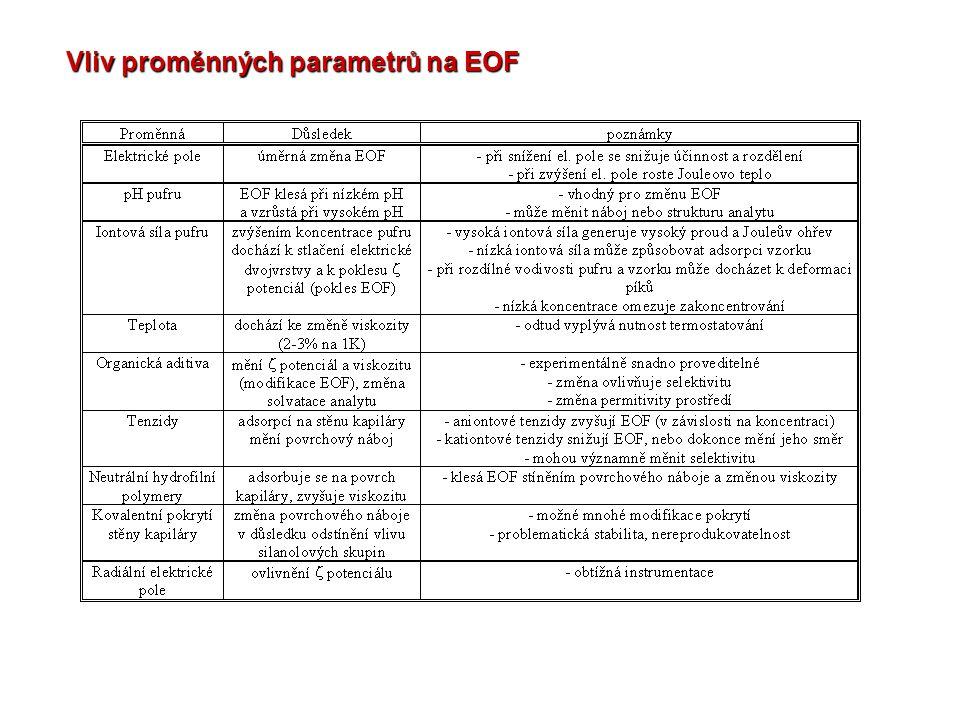 Měření mobility EOF  Měření EOF probíhá nejčastěji s využitím tzv.