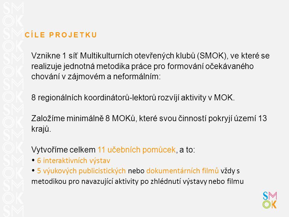  4 metodiky s následným ověřením v různých typech organizací působících v oblasti zájmového vzdělávání dětí a mládeže Zrealizujeme 160 programů ve 13 krajích ČR.