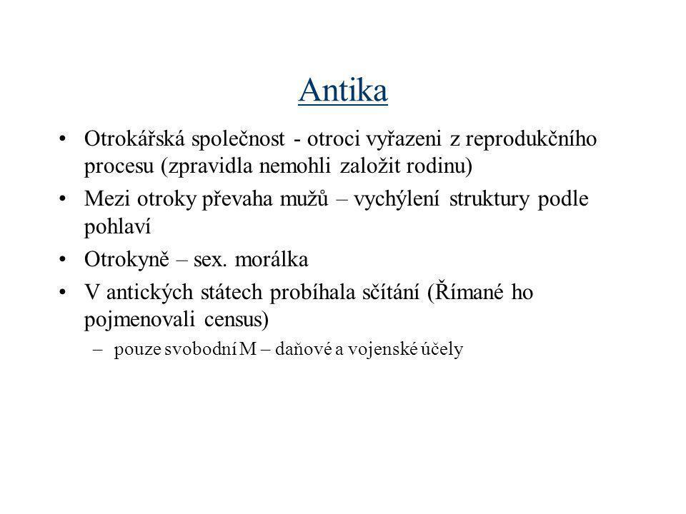 Starověké Řecko •Svého populačního maxima dosáhlo v 5.