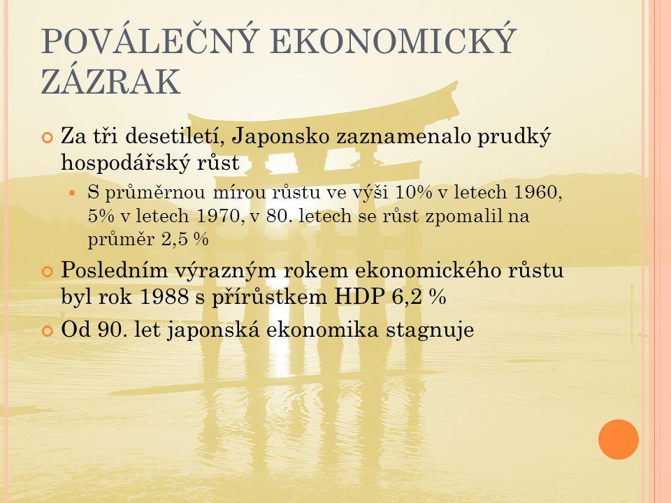 H LAVNÍ PŘÍČINY Americké příspěvky Japonská vláda podporovala růst soukromého sektoru Ministerstvo zahraničního obchodu a průmyslu  založeno 1949  koordinovalo pomoc USA  formovalo spolupráci mezi japonskou vládou a soukromými firmami  byla mu udělena pravomoc vyjednávat o ceně a podmínkách dovozu technologií  poté získalo i schopnost regulovat veškerý dovoz
