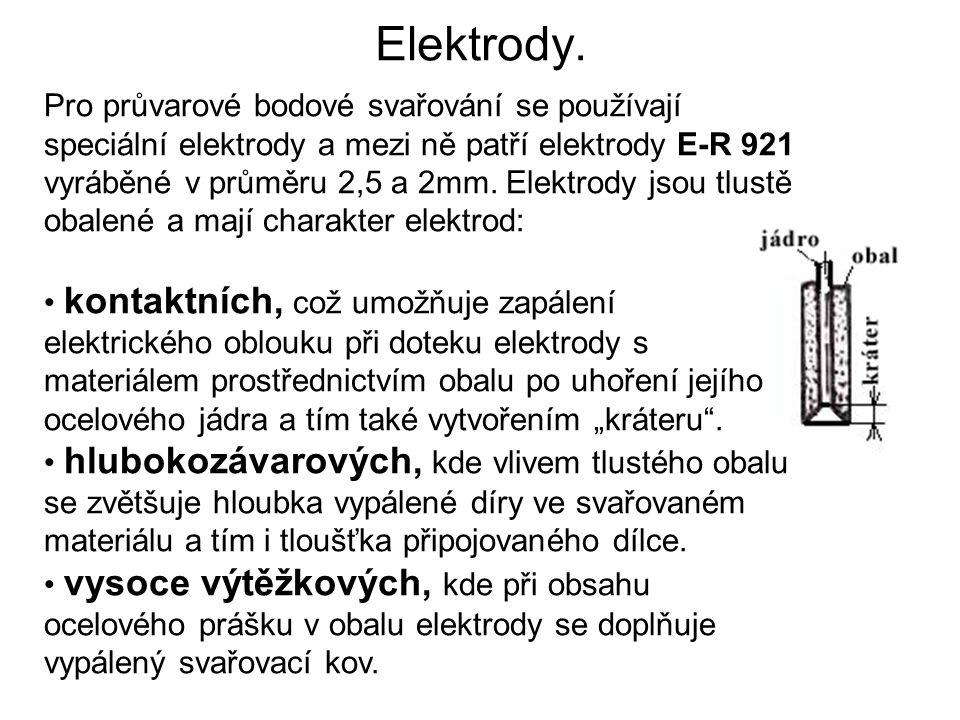 Polarita elektrod.