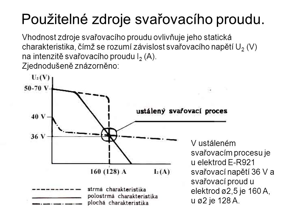 Průběh svařovacího procesu závisí na statické charakteristice zdroje.