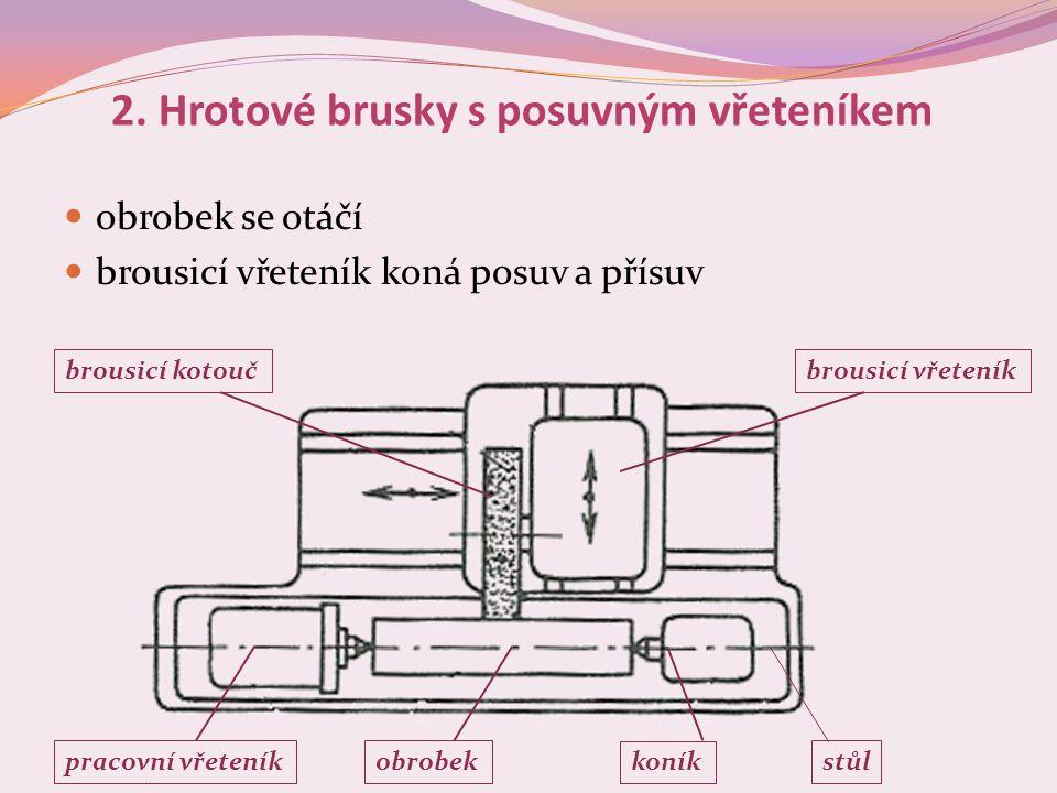 Broušení kuželových ploch na hrotové brusce a) natočením pracovního stolu brousicí kotoučbrousicí vřeteník pracovní vřeteníkobrobek koník stůl