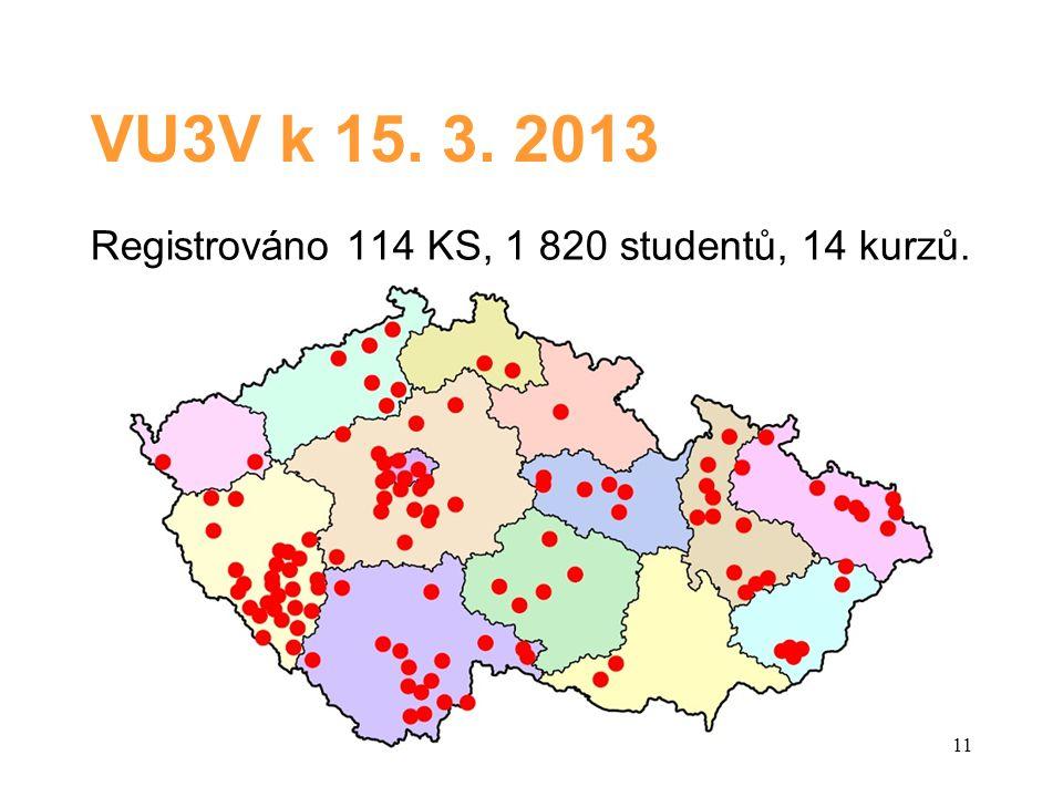 VU3V organizačně Garant Virtuální U3V pro ČR Provozně ekonomická fakulta České zemědělské univerzity v Praze Ing.