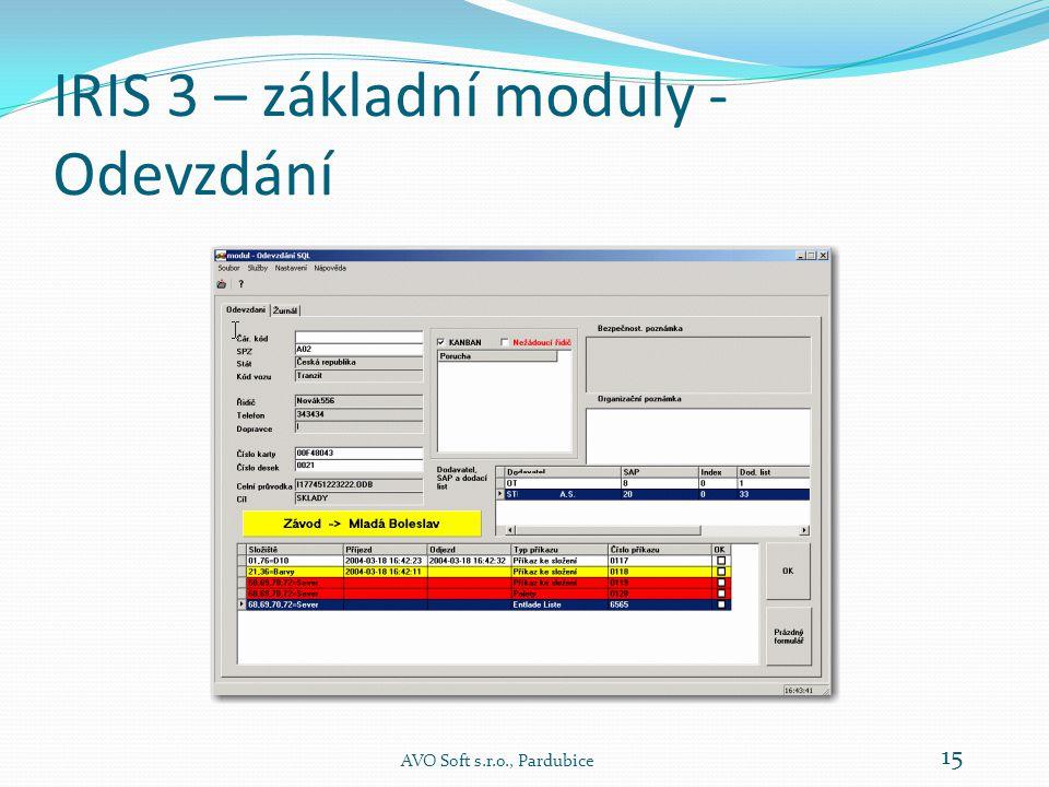 IRIS 3 – základní moduly - Odevzdání AVO Soft s.r.o., Pardubice 15