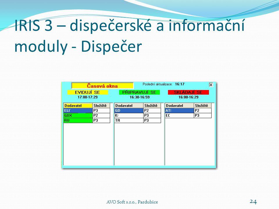 IRIS 3 – dispečerské a informační moduly - Dispečer AVO Soft s.r.o., Pardubice 24
